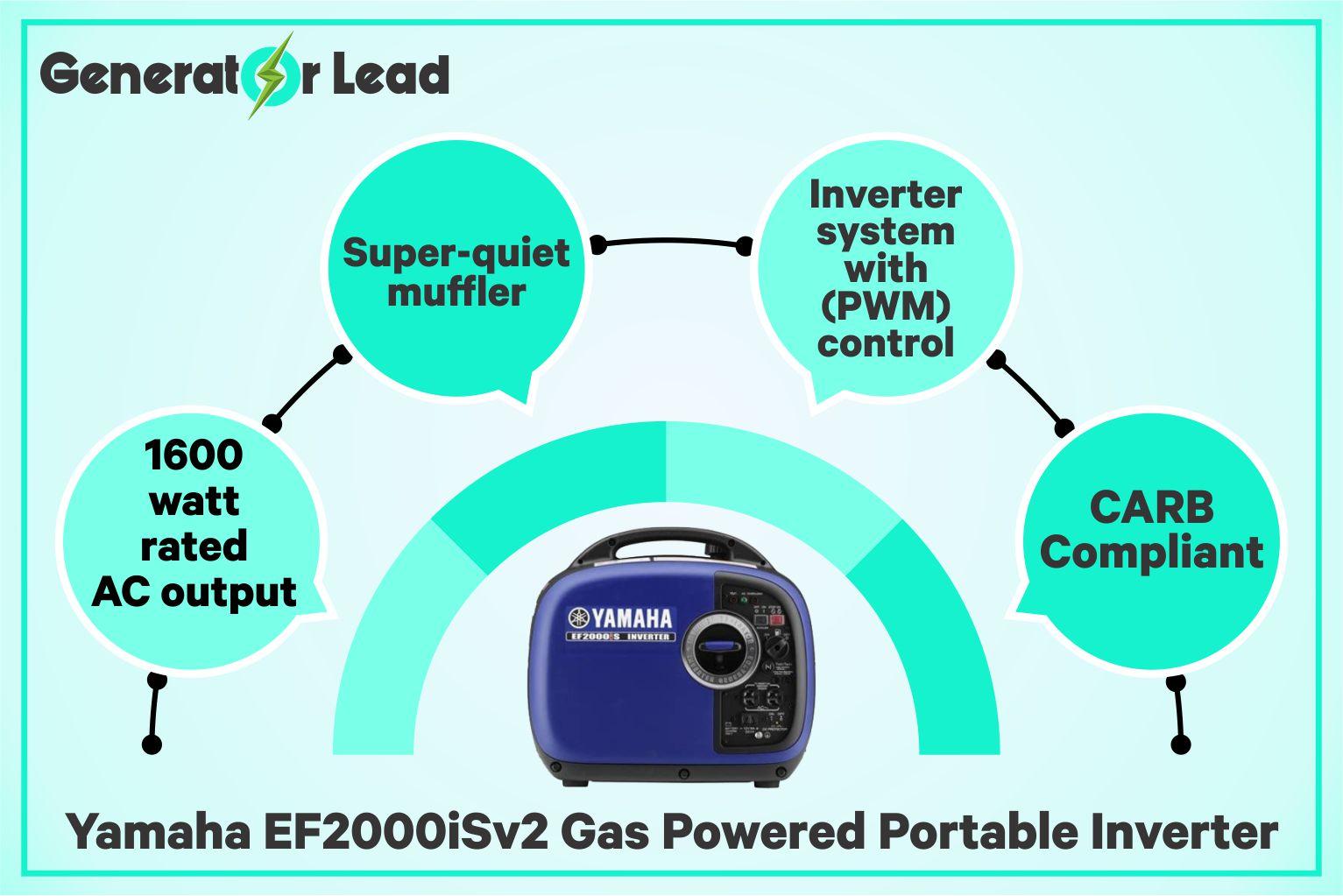 Yamaha EF2000iSv2 - Best Inverter Generator for Camping infographic details
