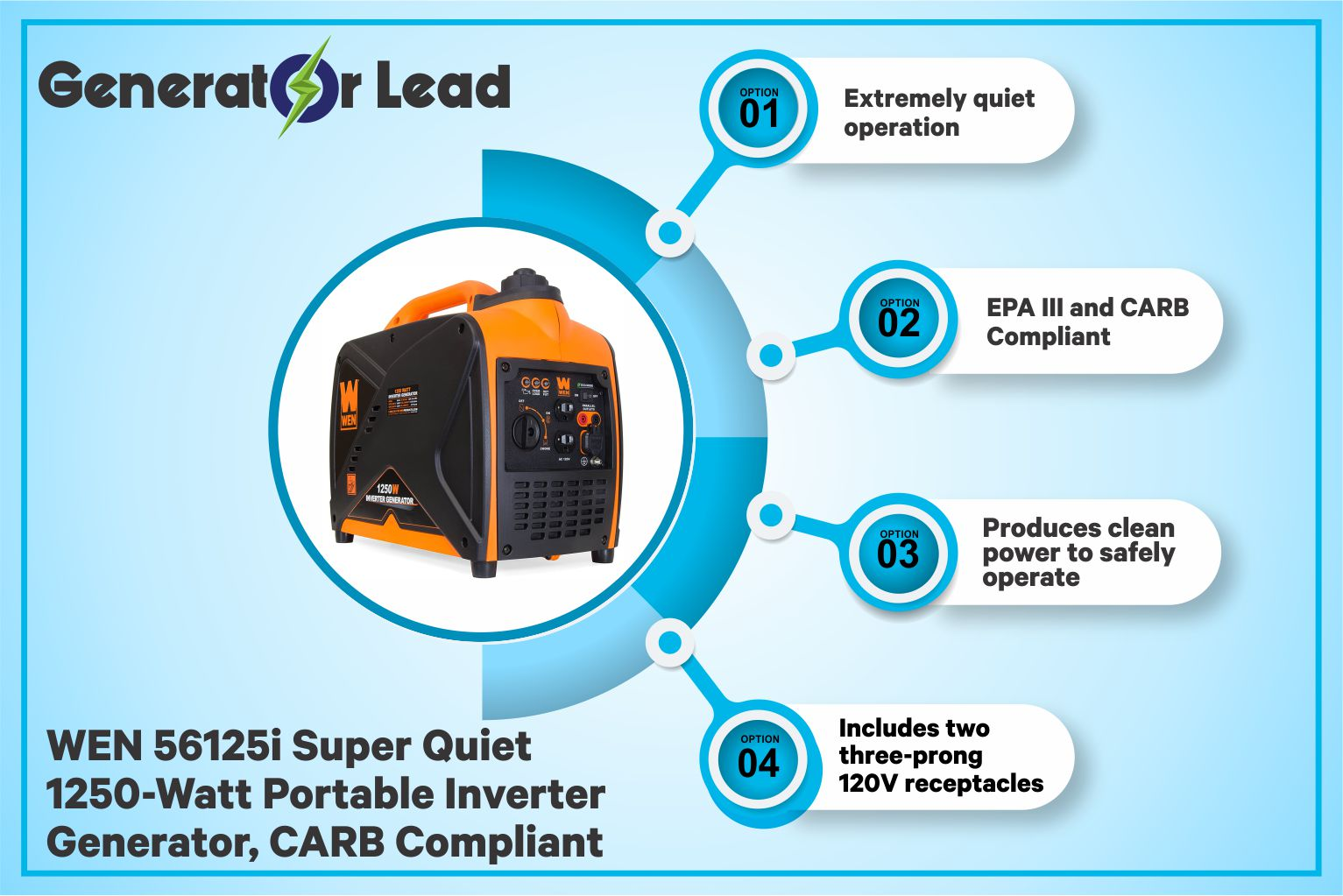 WEN 56125i Super Quiet 1250-Watt Portable Inverter Generator, CARB Compliant infographic