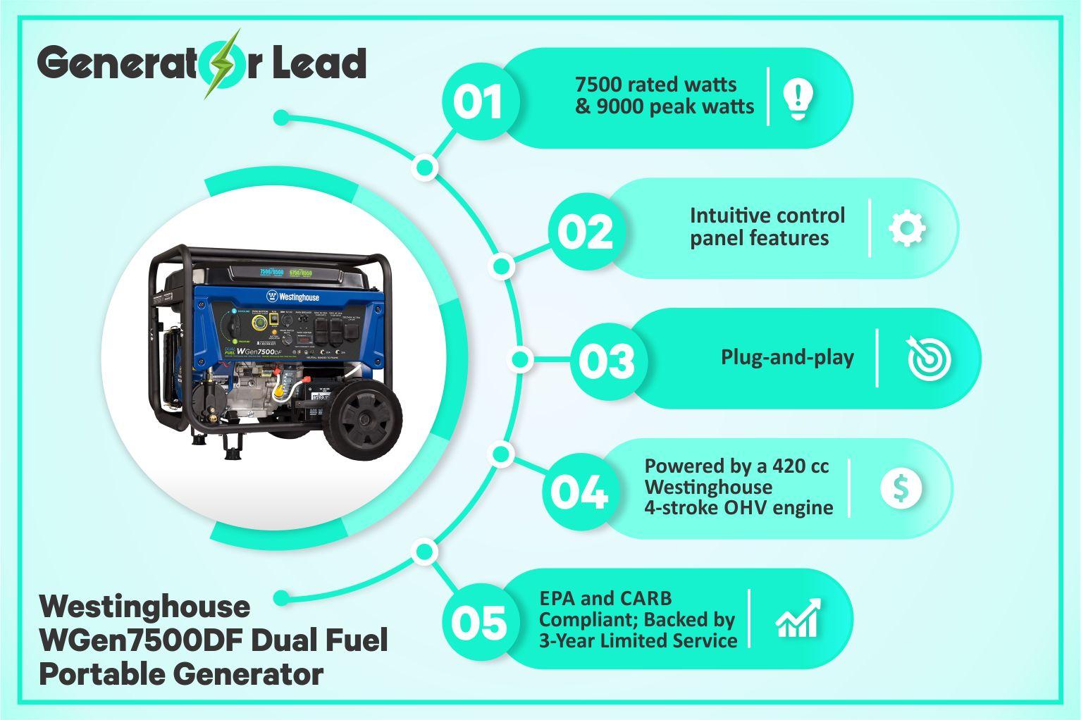 Westinghouse WGen7500DF - Best Dual Fuel Portable Generator infographic details