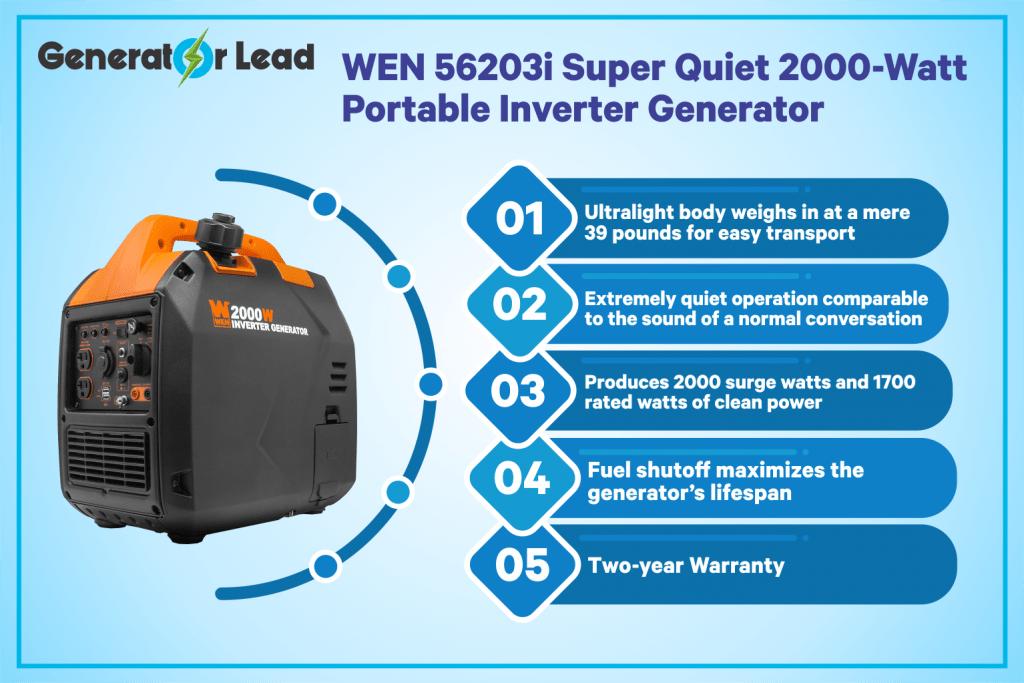 WEN 56203i Super Quiet 2000-Watt Portable Inverter Generator infographics