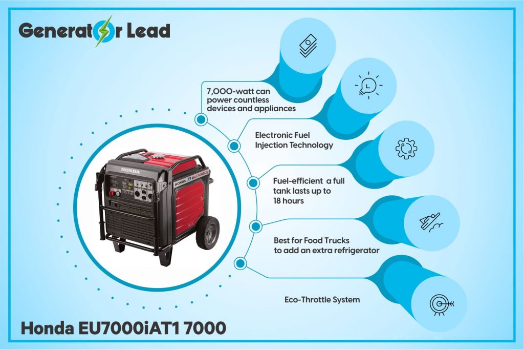 Honda EU7000iAT1 7000 Watt 120 240 Volt Super Quiet Portable Electric Generator infographics