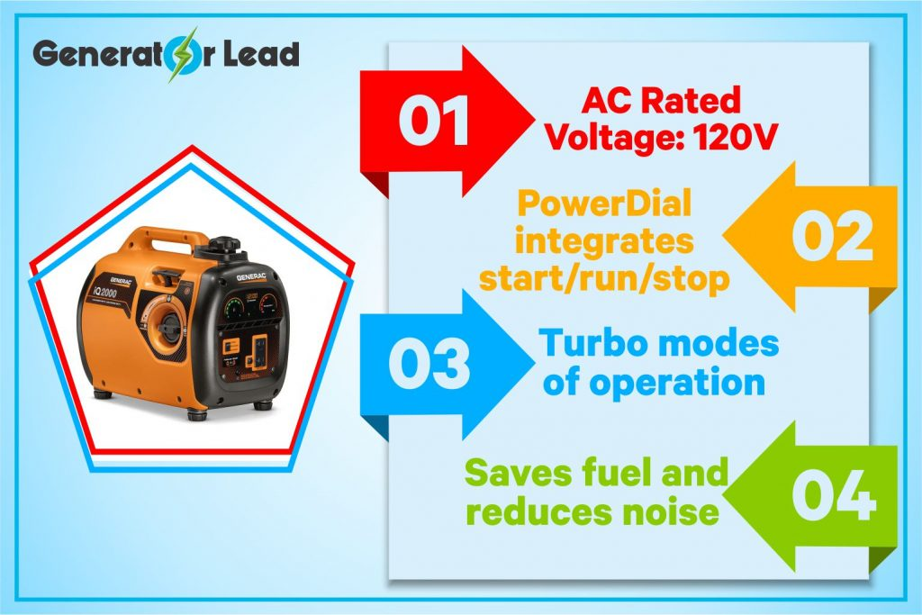 Generac 6866 iQ2000 Super Quiet 1600 Running Watts/2000 Starting Watts Gas Powered Inverter Generator - CARB Compliant infographics