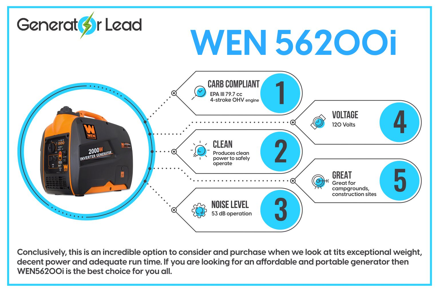 WEN 56200i - Gas Powered Portable Inverter Generator Infographic Review